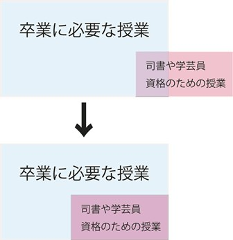 2017medelia_curriculum.jpg